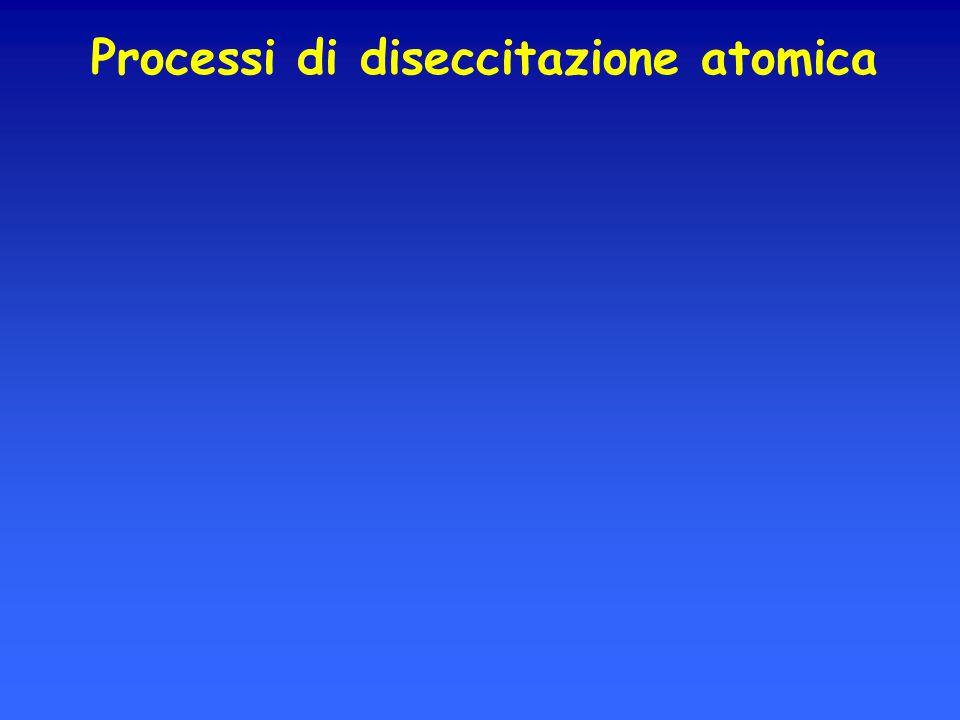 Processi di diseccitazione atomica