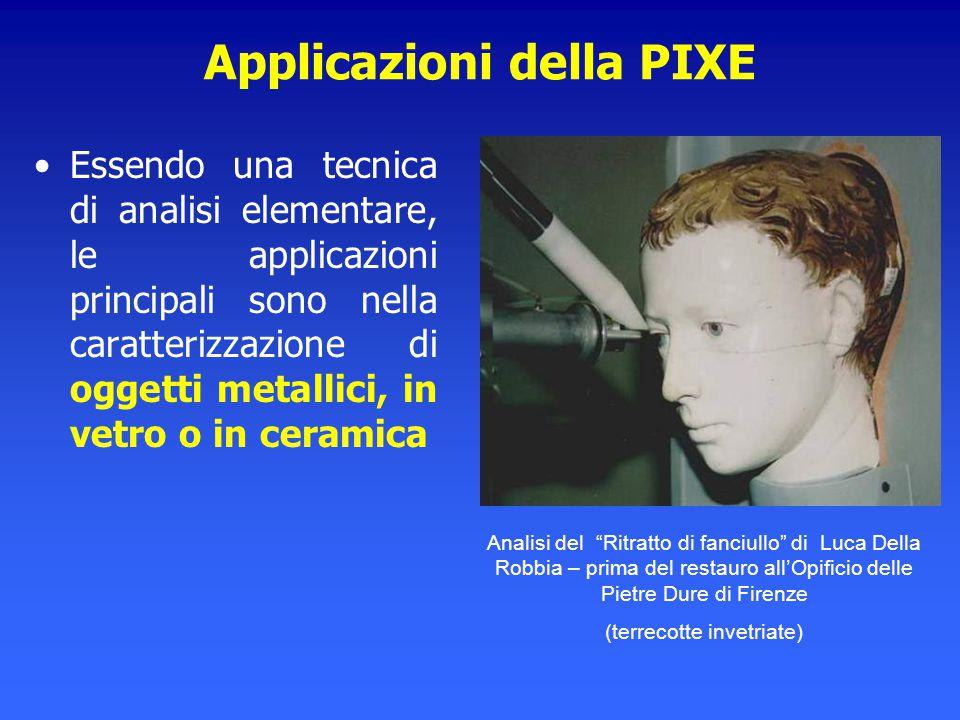 Applicazioni della PIXE