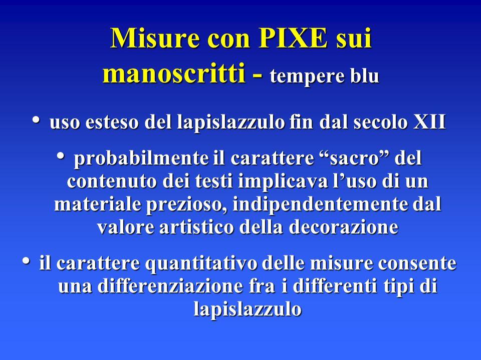 Misure con PIXE sui manoscritti - tempere blu