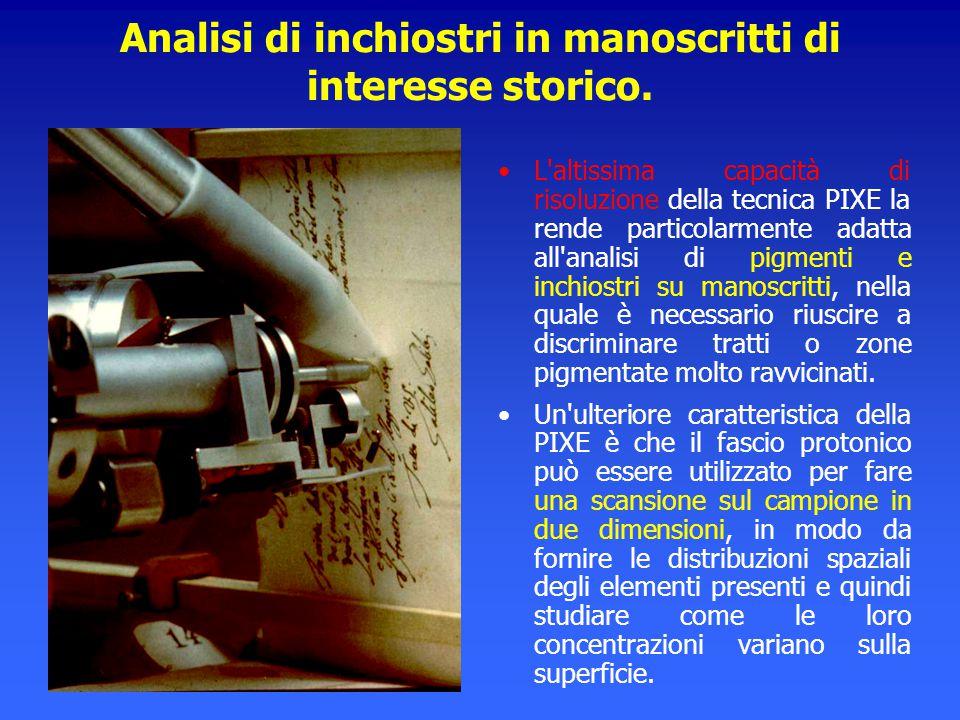 Analisi di inchiostri in manoscritti di interesse storico.