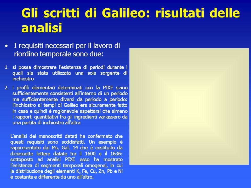 Gli scritti di Galileo: risultati delle analisi