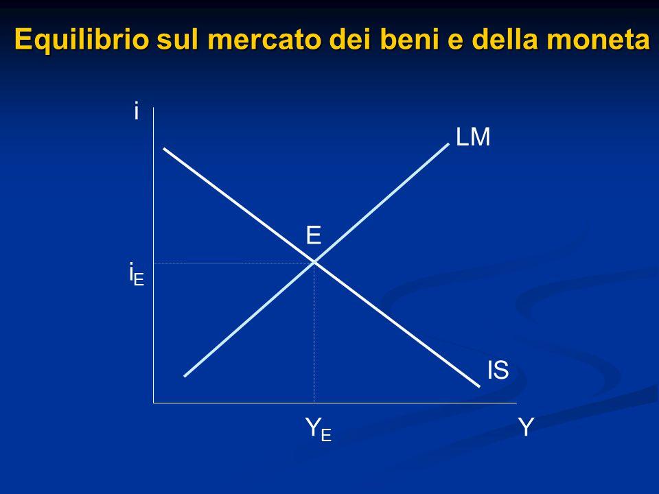 Equilibrio sul mercato dei beni e della moneta