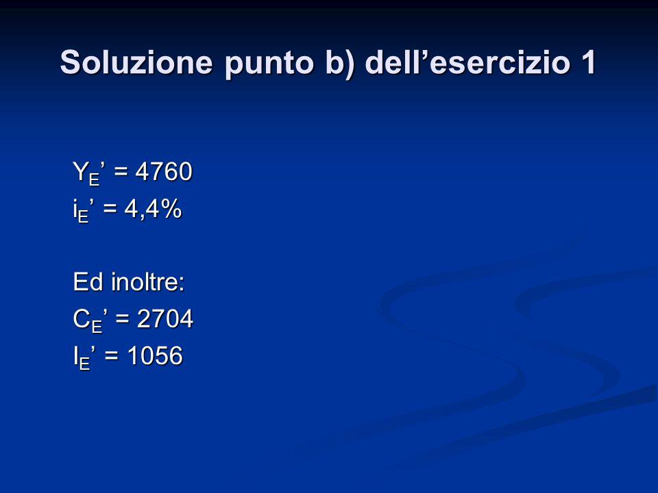 Soluzione punto b) dell'esercizio 1