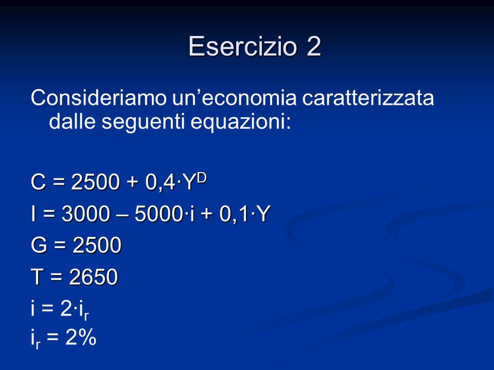 Esercizio 2 Consideriamo un'economia caratterizzata dalle seguenti equazioni: C = 2500 + 0,4·YD. I = 3000 – 5000·i + 0,1·Y.