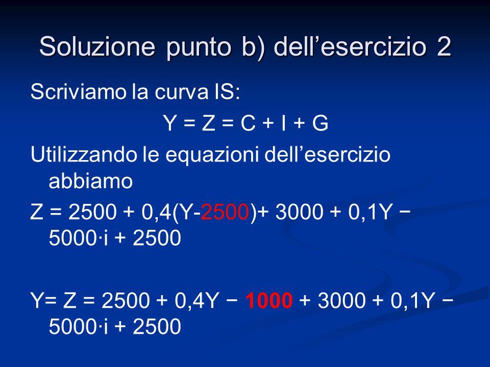 Soluzione punto b) dell'esercizio 2