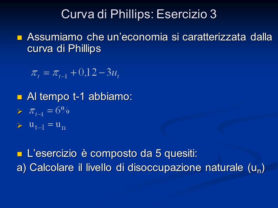Curva di Phillips: Esercizio 3
