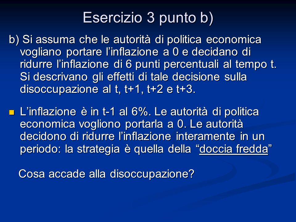 Esercizio 3 punto b)