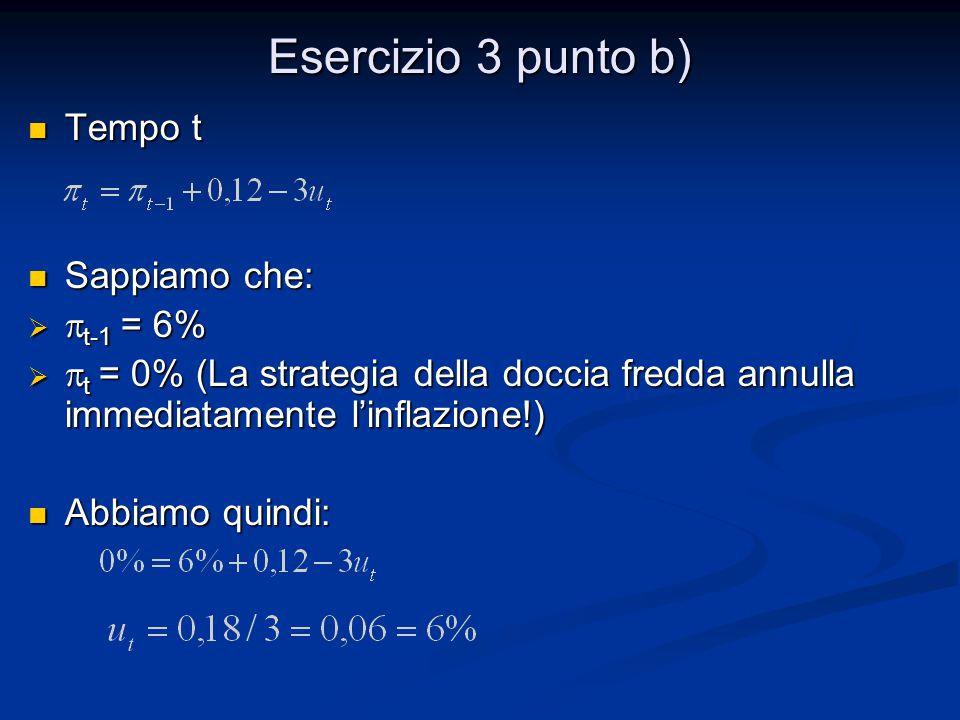 Esercizio 3 punto b) Tempo t Sappiamo che: pt-1 = 6%