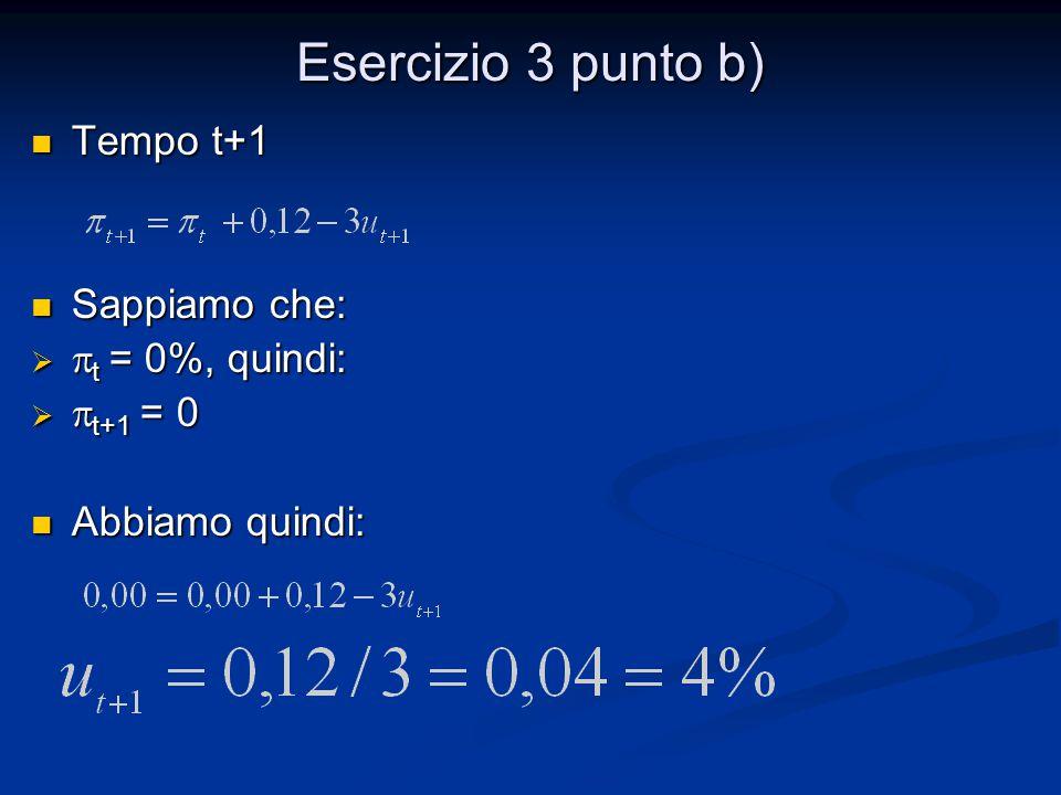 Esercizio 3 punto b) Tempo t+1 Sappiamo che: pt = 0%, quindi: pt+1 = 0