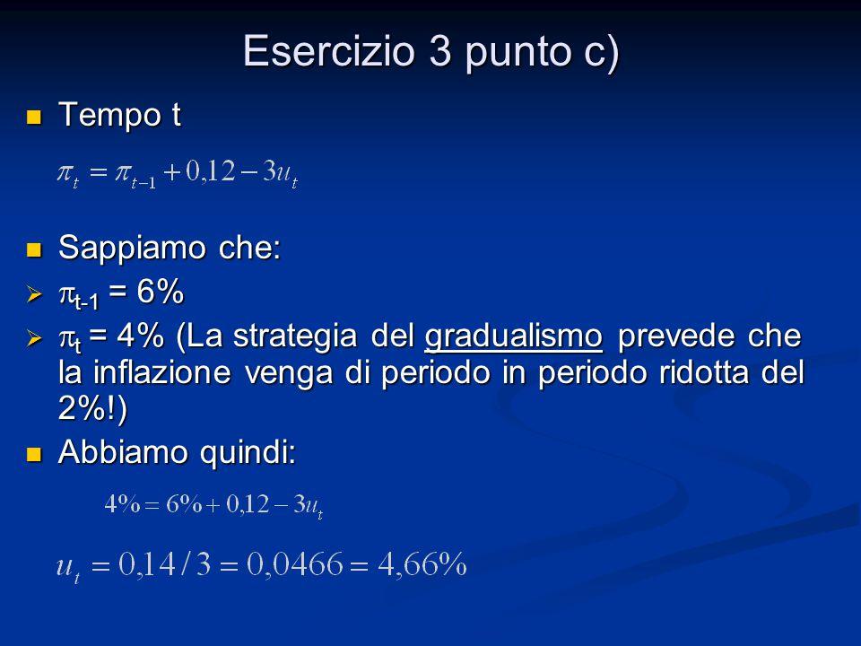 Esercizio 3 punto c) Tempo t Sappiamo che: pt-1 = 6%