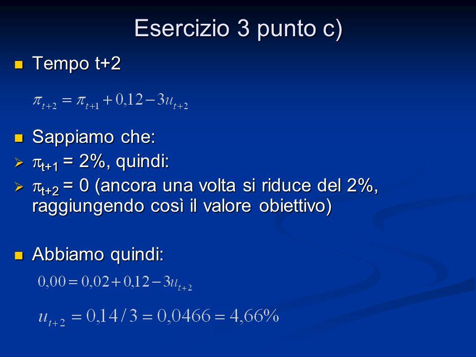Esercizio 3 punto c) Tempo t+2 Sappiamo che: pt+1 = 2%, quindi:
