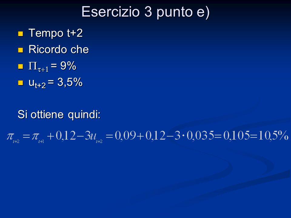 Esercizio 3 punto e) Tempo t+2 Ricordo che Pt+1 = 9% ut+2 = 3,5%