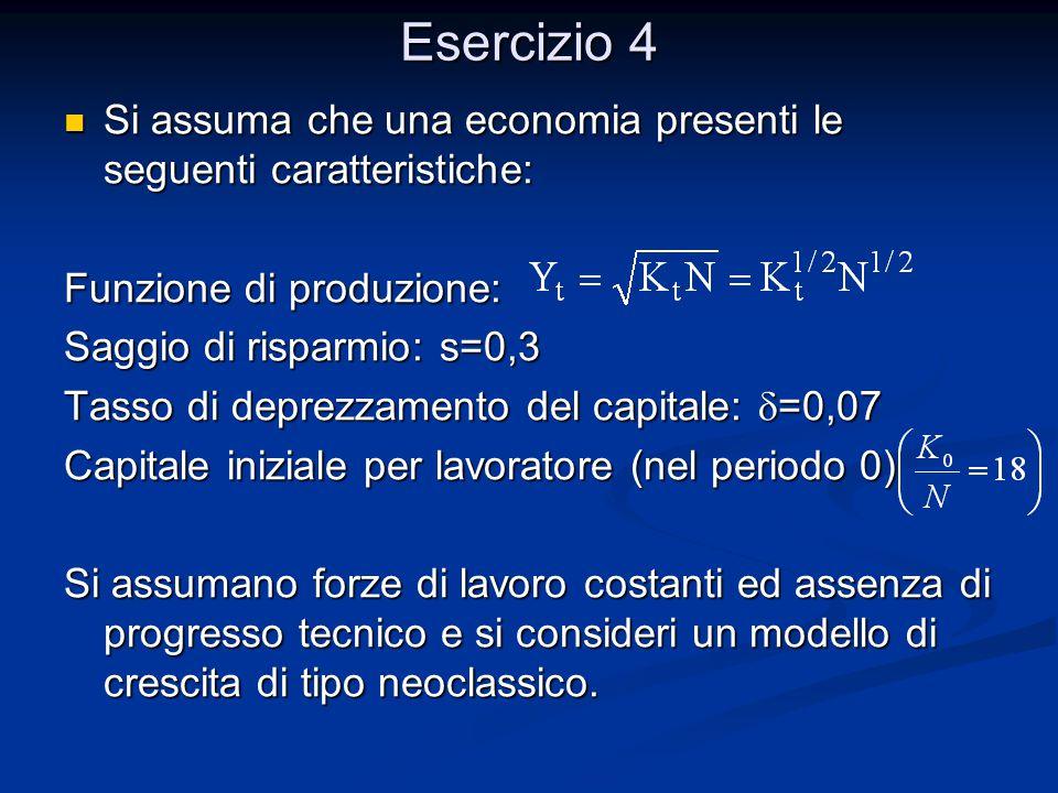 Esercizio 4 Si assuma che una economia presenti le seguenti caratteristiche: Funzione di produzione: