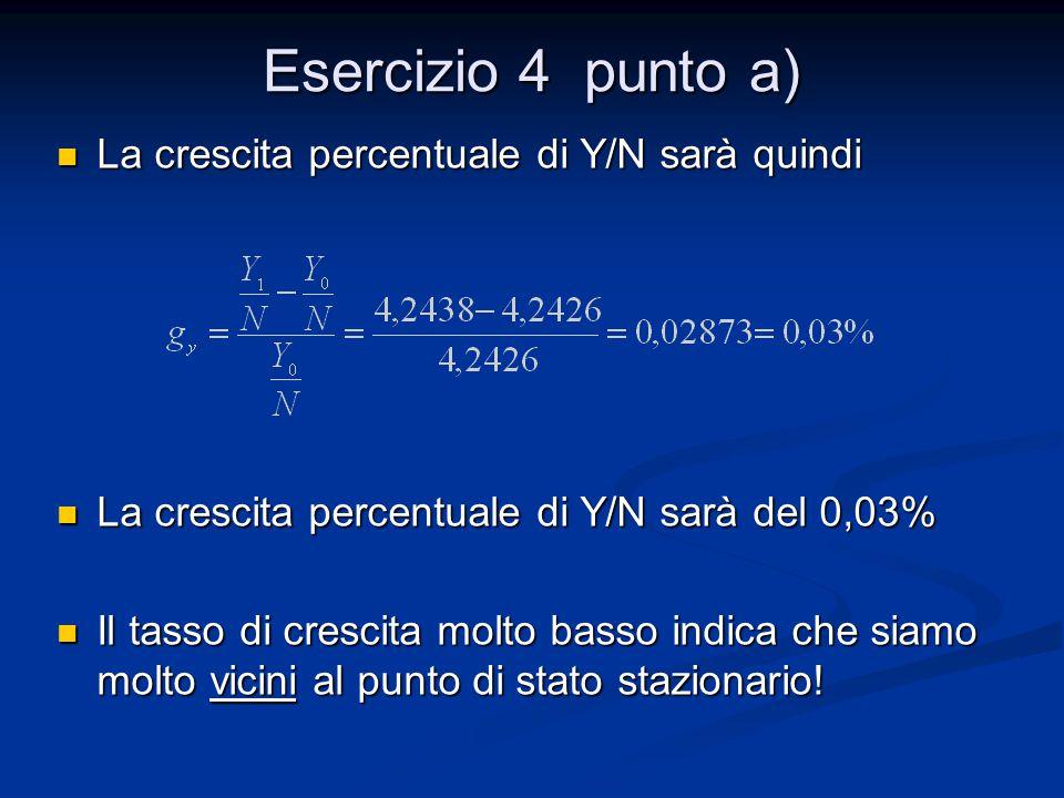 Esercizio 4 punto a) La crescita percentuale di Y/N sarà quindi