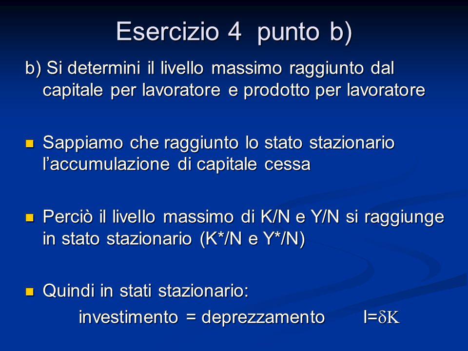 investimento = deprezzamento I=dK