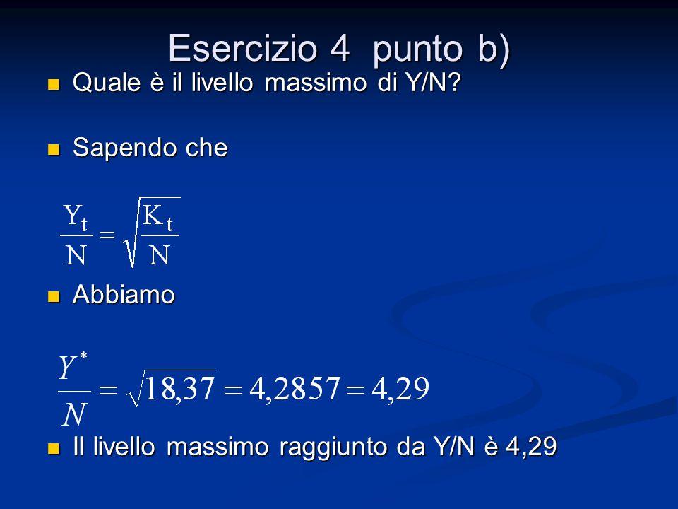 Esercizio 4 punto b) Quale è il livello massimo di Y/N Sapendo che