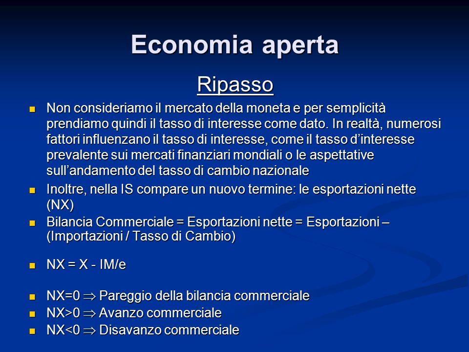 Economia aperta Ripasso