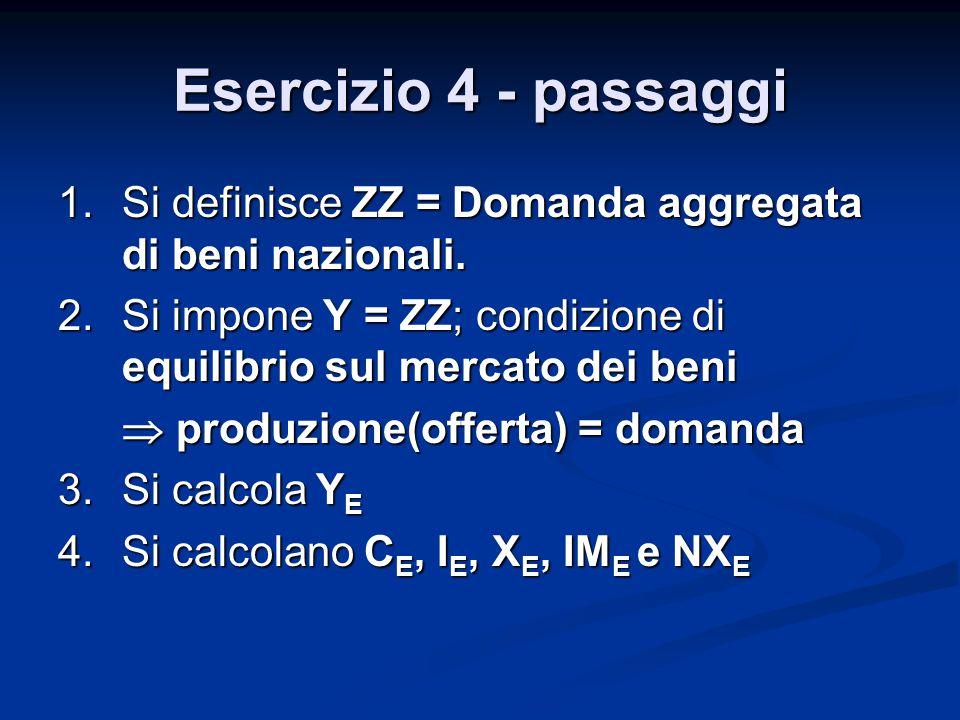 Esercizio 4 - passaggi Si definisce ZZ = Domanda aggregata di beni nazionali. Si impone Y = ZZ; condizione di equilibrio sul mercato dei beni.