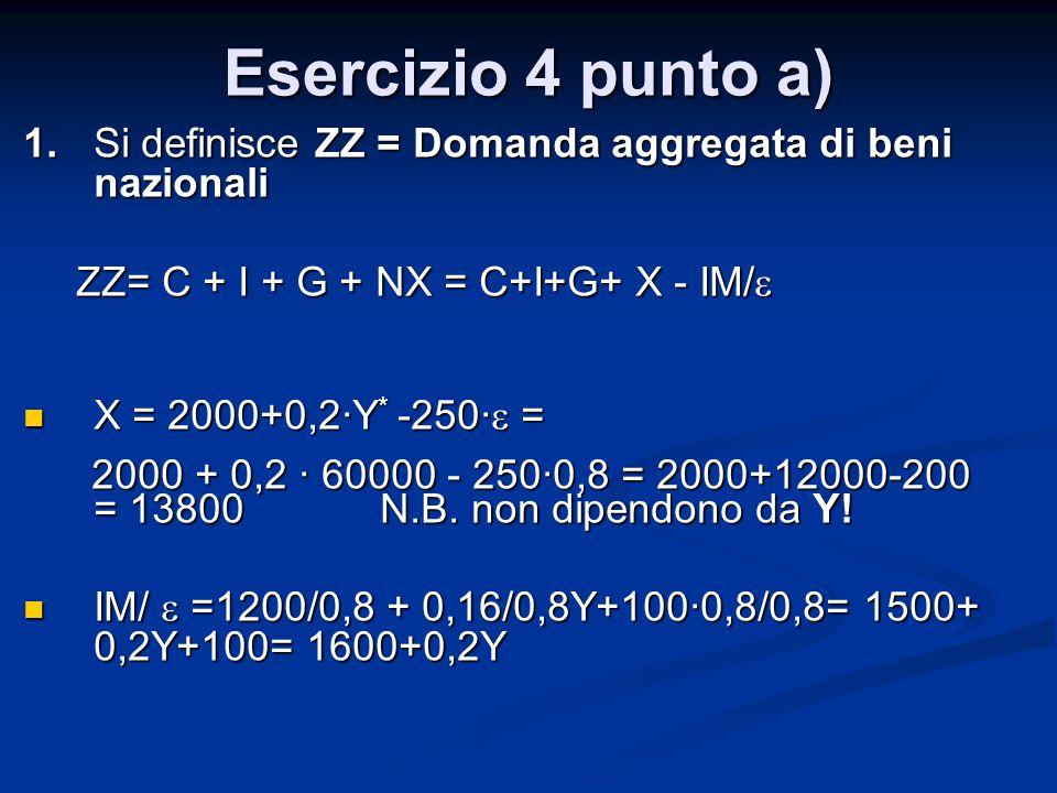 Esercizio 4 punto a) 1. Si definisce ZZ = Domanda aggregata di beni nazionali. ZZ= C + I + G + NX = C+I+G+ X - IM/e.
