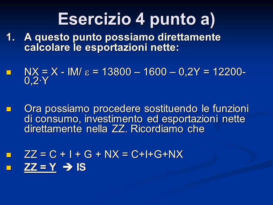 Esercizio 4 punto a) 1. A questo punto possiamo direttamente calcolare le esportazioni nette: NX = X - IM/ e = 13800 – 1600 – 0,2Y = 12200-0,2·Y.