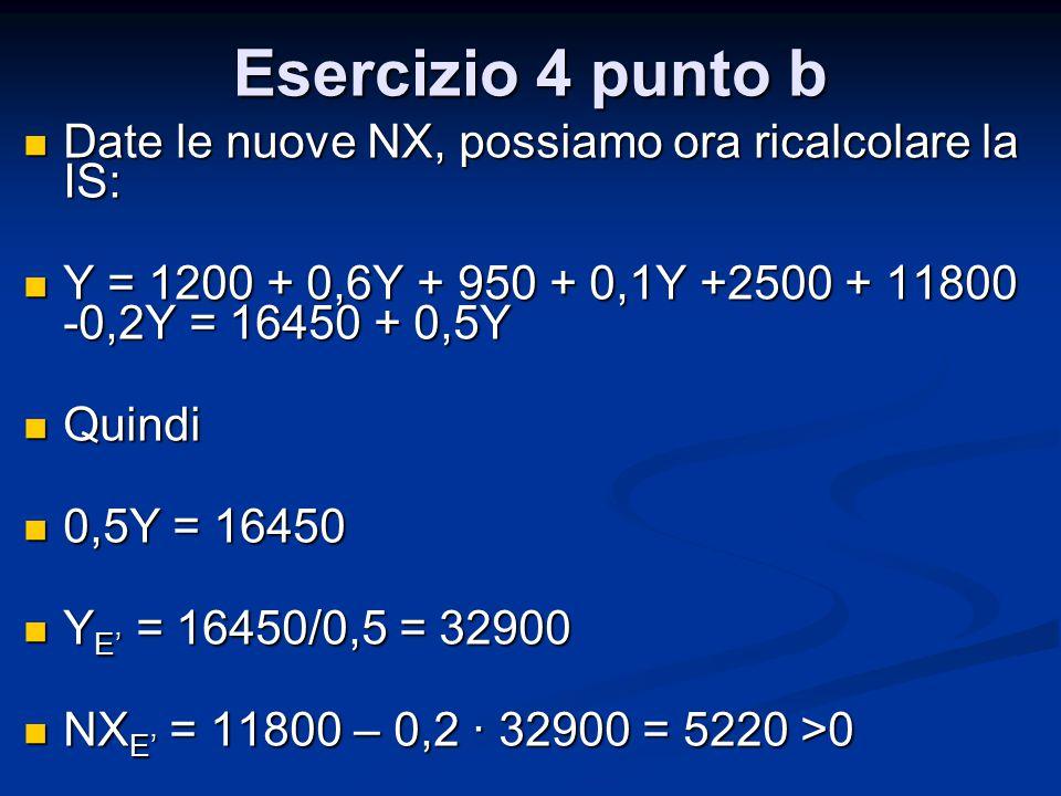 Esercizio 4 punto b Date le nuove NX, possiamo ora ricalcolare la IS: