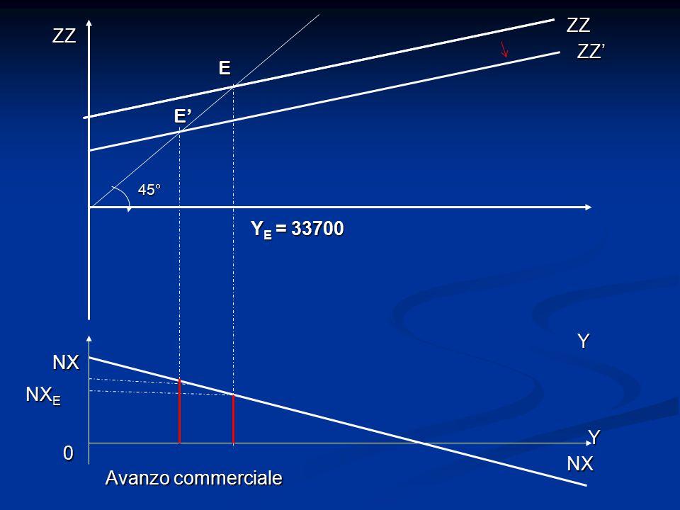 ZZ ZZ ZZ' E E' 45° YE = 33700 Y NX NX NXE Y NX Avanzo commerciale