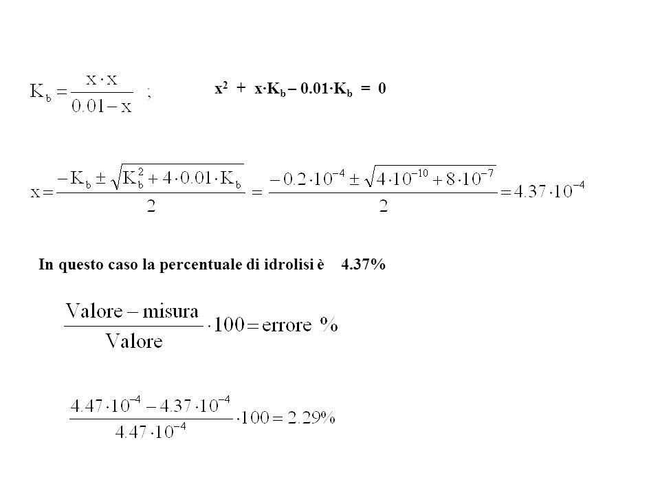 x2 + x·Kb – 0.01·Kb = 0 In questo caso la percentuale di idrolisi è 4.37%