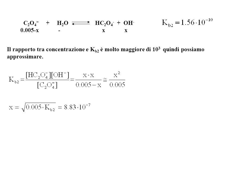 C2O4= + H2O HC2O4- + OH- 0.005-x - x x.