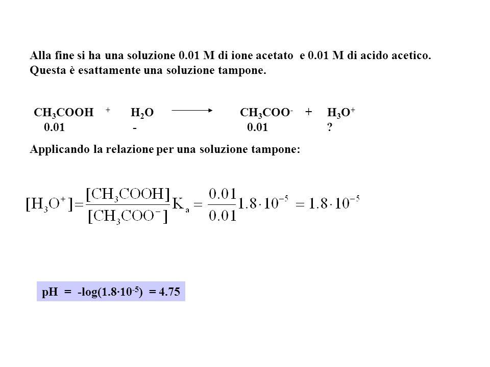 Alla fine si ha una soluzione 0. 01 M di ione acetato e 0