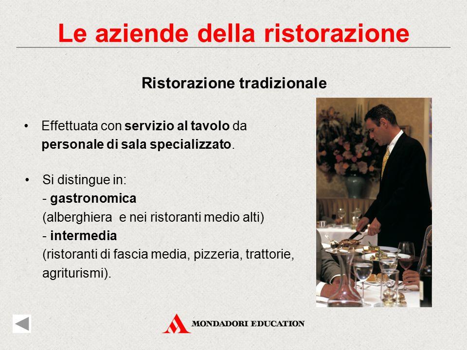 Le aziende della ristorazione