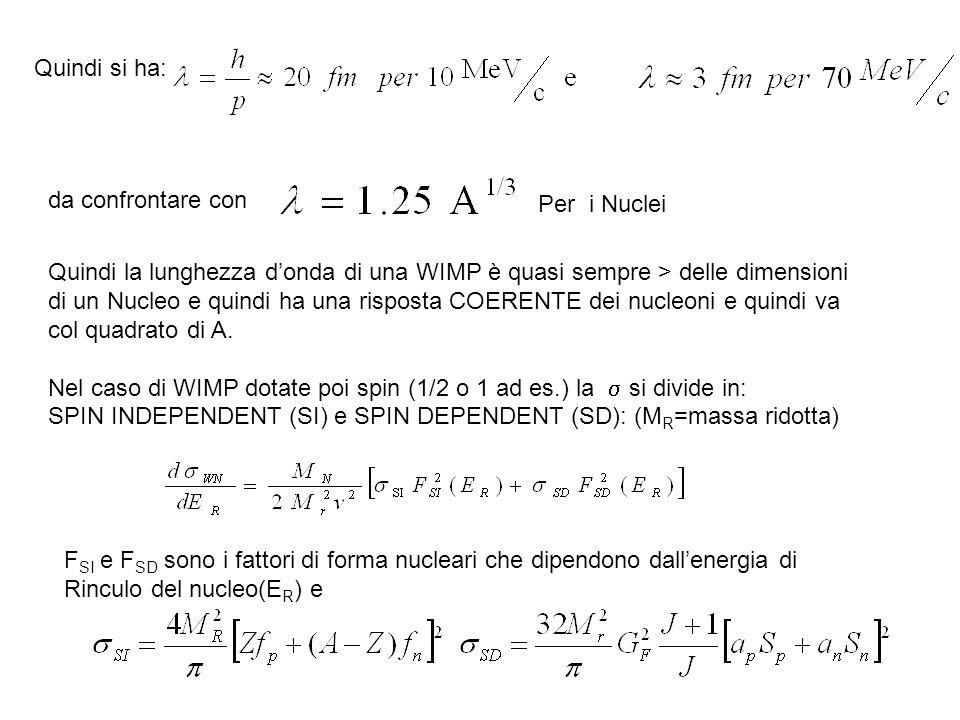 Quindi si ha: da confrontare con. Per i Nuclei. Quindi la lunghezza d'onda di una WIMP è quasi sempre > delle dimensioni.