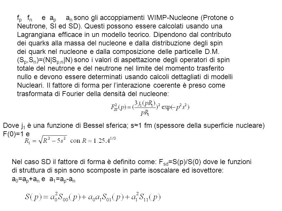 fp fn e ap an sono gli accoppiamenti WIMP-Nucleone (Protone o Neutrone, SI ed SD). Questi possono essere calcolati usando una