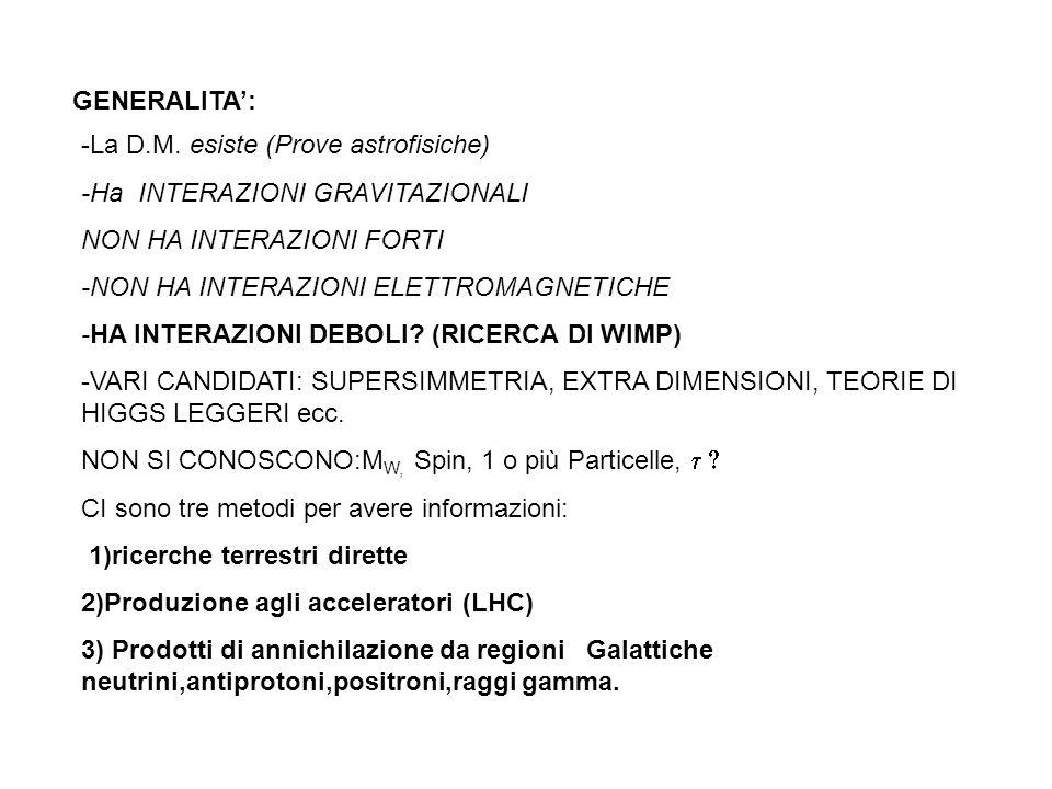 GENERALITA': -La D.M. esiste (Prove astrofisiche) -Ha INTERAZIONI GRAVITAZIONALI. NON HA INTERAZIONI FORTI.