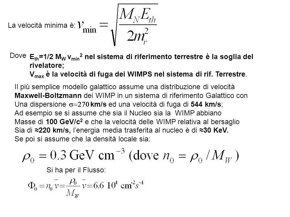 La velocità minima è: Dove. Eth=1/2 MW vmin2 nel sistema di riferimento terrestre è la soglia del rivelatore;
