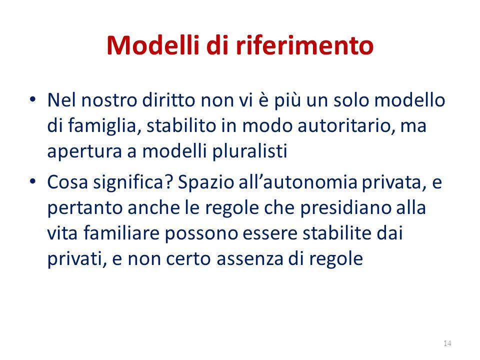 Modelli di riferimento