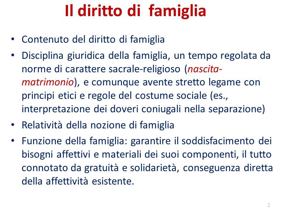 Il diritto di famiglia Contenuto del diritto di famiglia