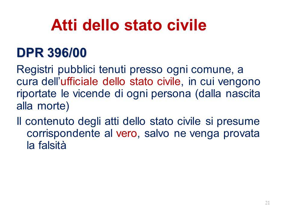 Atti dello stato civile