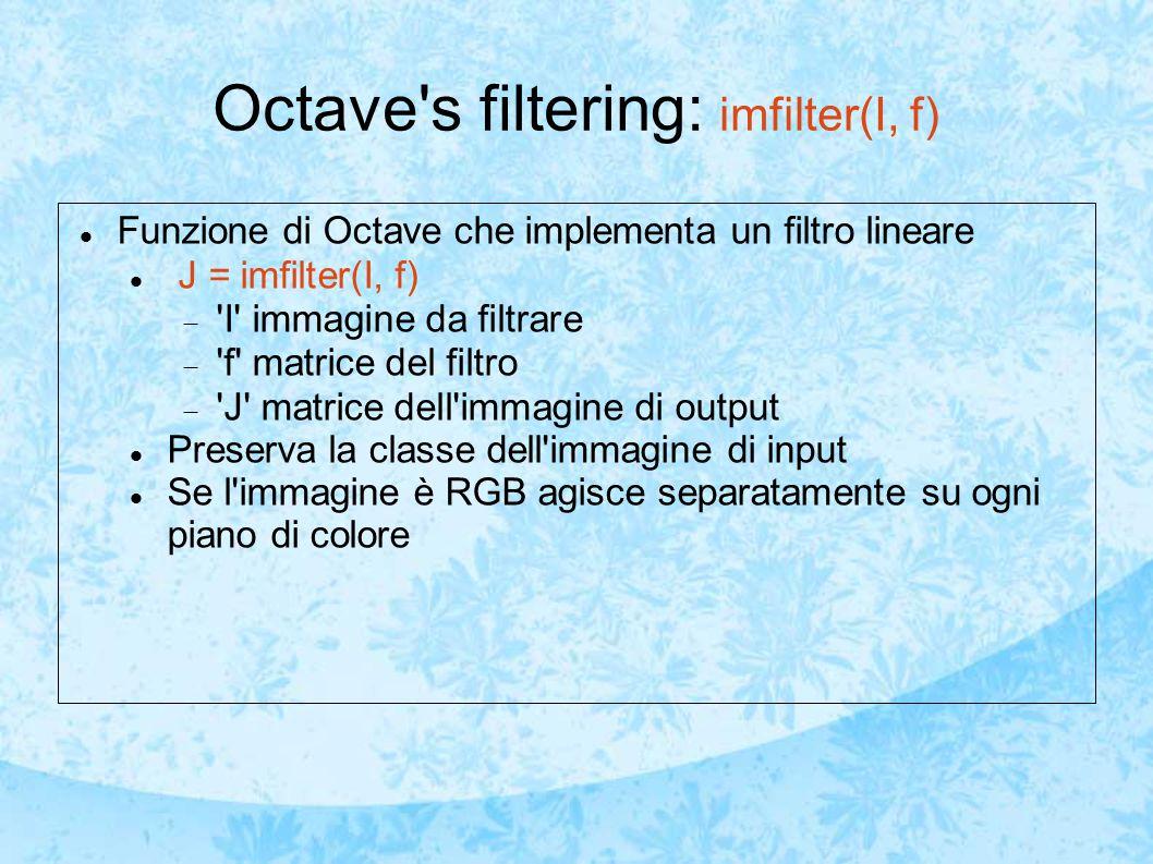 Octave s filtering: imfilter(I, f)