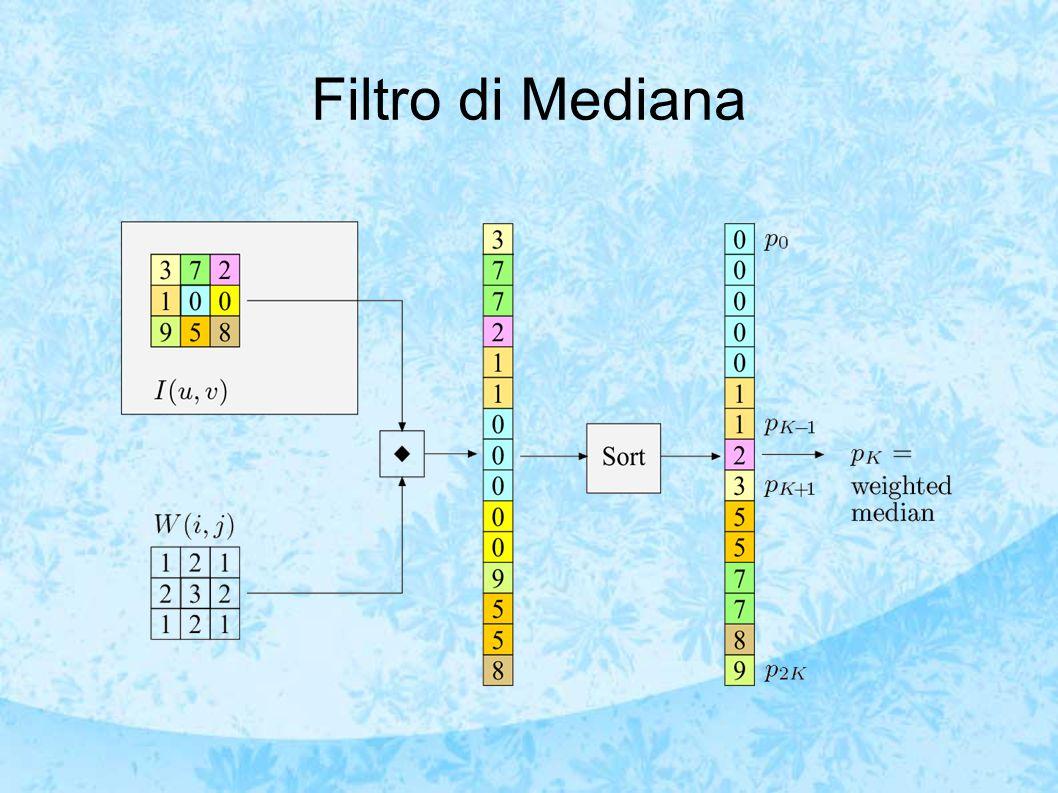 Filtro di Mediana
