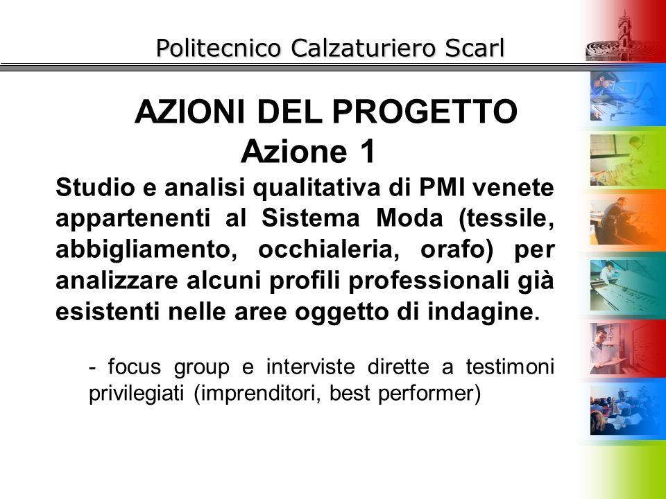 AZIONI DEL PROGETTO Azione 1