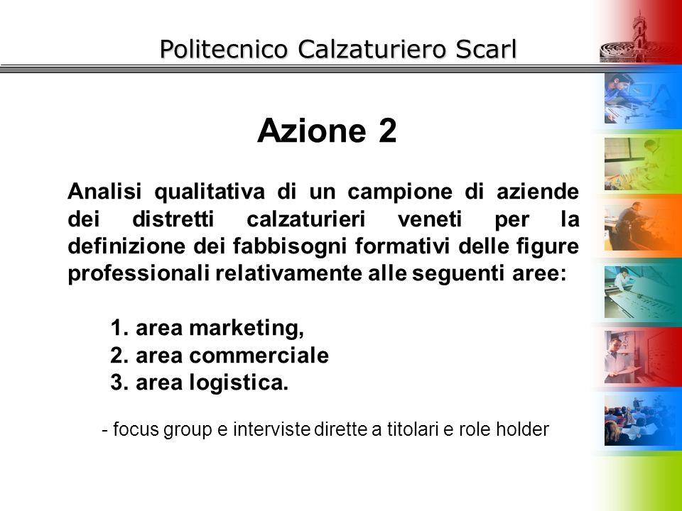 Azione 2 Politecnico Calzaturiero Scarl