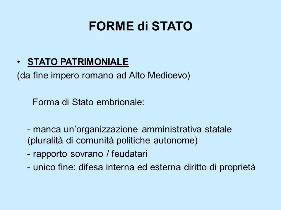FORME di STATO STATO PATRIMONIALE