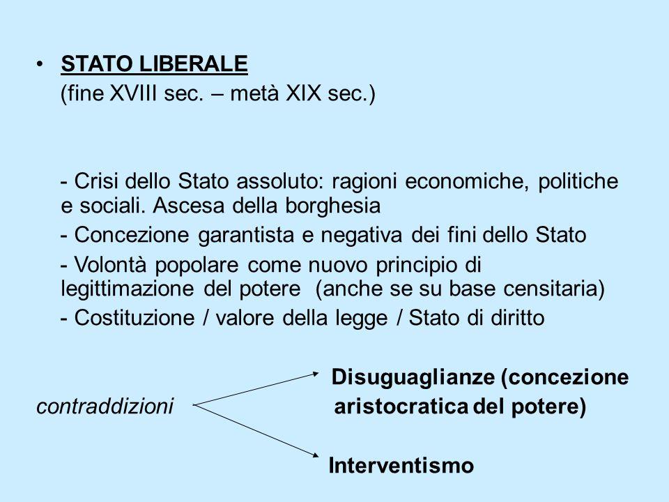 STATO LIBERALE (fine XVIII sec. – metà XIX sec.) - Crisi dello Stato assoluto: ragioni economiche, politiche e sociali. Ascesa della borghesia.