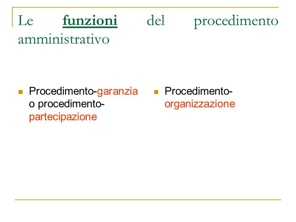 Le funzioni del procedimento amministrativo