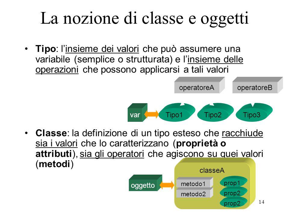 La nozione di classe e oggetti