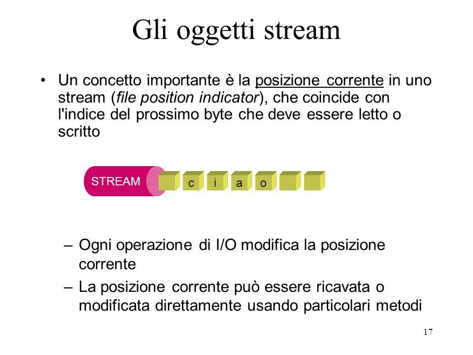 Gli oggetti stream
