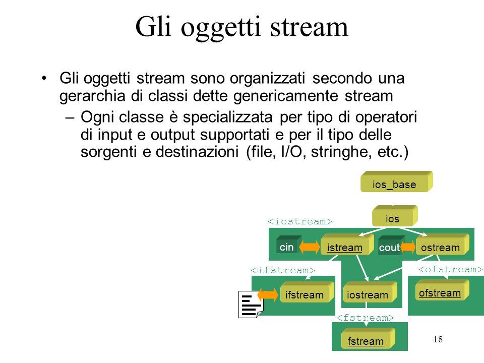 Gli oggetti stream Gli oggetti stream sono organizzati secondo una gerarchia di classi dette genericamente stream.