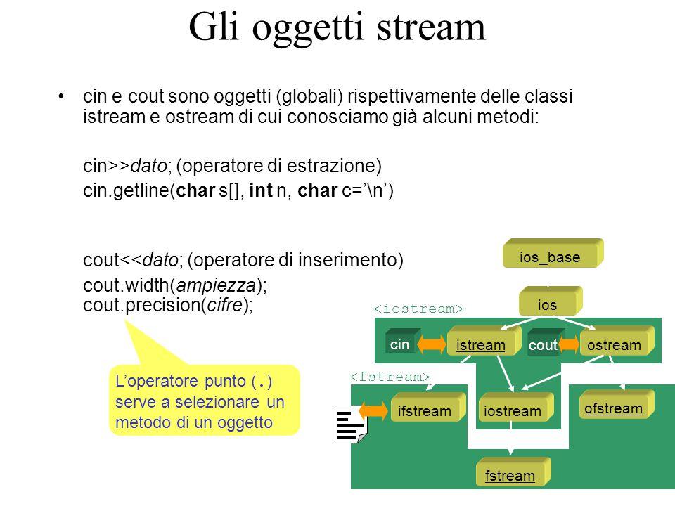 Gli oggetti stream cin e cout sono oggetti (globali) rispettivamente delle classi istream e ostream di cui conosciamo già alcuni metodi: