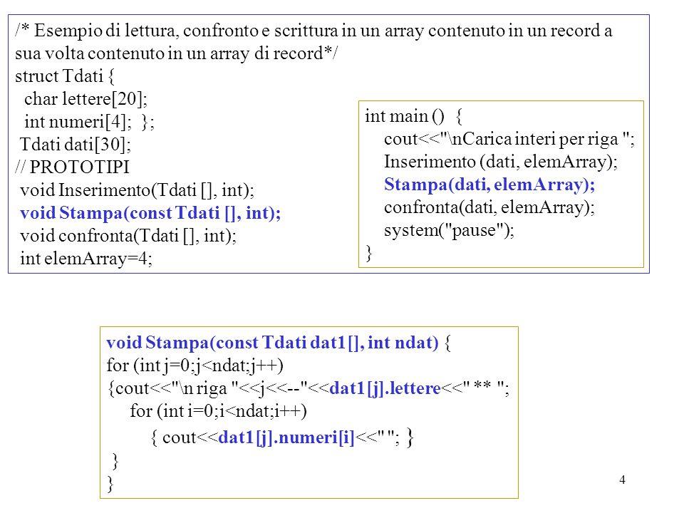 /* Esempio di lettura, confronto e scrittura in un array contenuto in un record a sua volta contenuto in un array di record*/