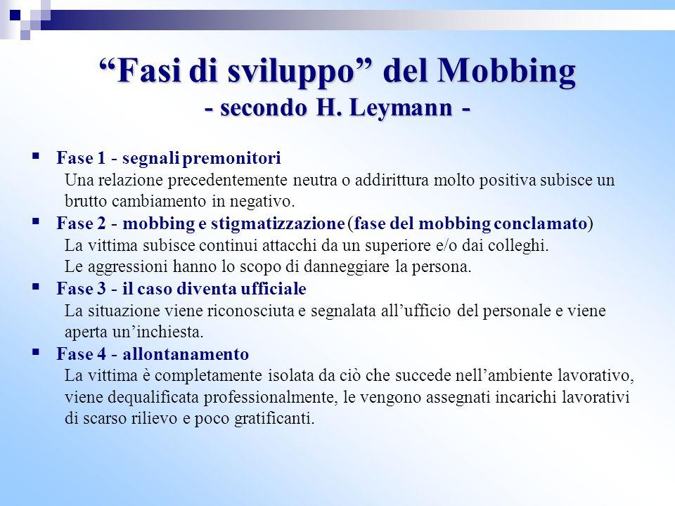 Fasi di sviluppo del Mobbing - secondo H. Leymann -